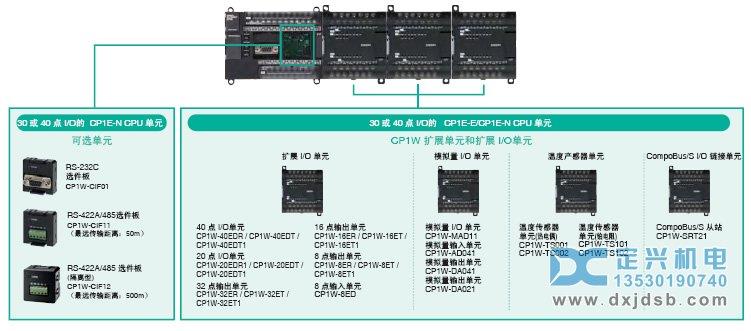 cp1e-n40dt-a 欧姆龙plc可编程控制器